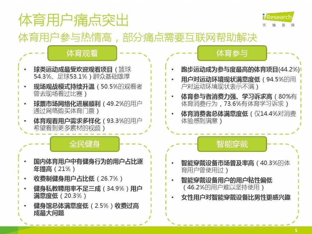 2015中国互联网+体育报告_000005