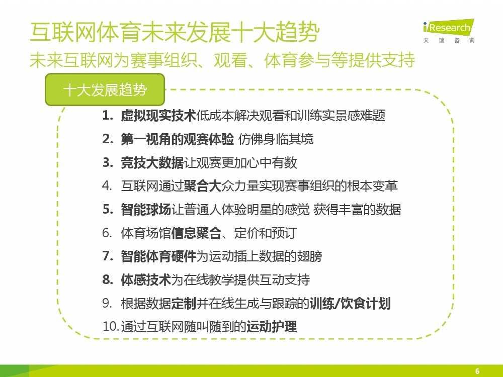 2015中国互联网+体育报告_000006