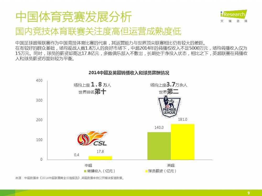 2015中国互联网+体育报告_000009