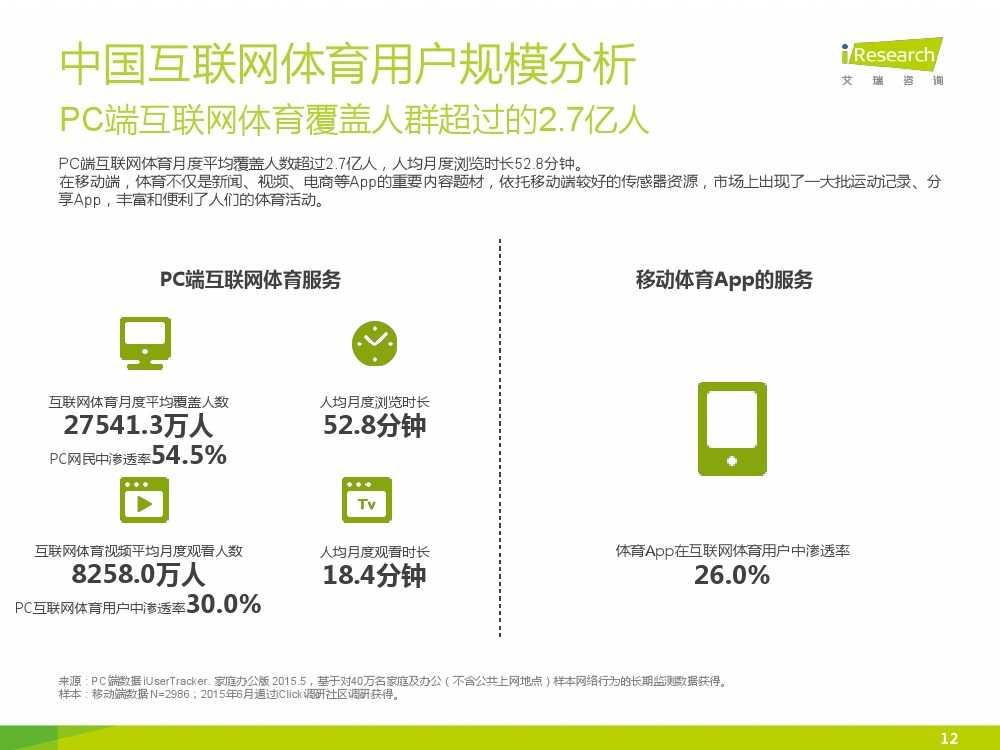 2015中国互联网+体育报告_000012