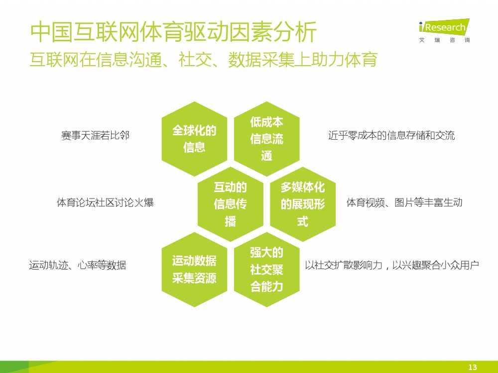 2015中国互联网+体育报告_000013