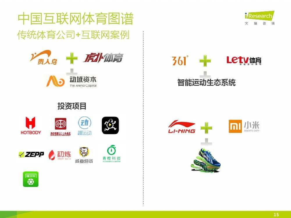 2015中国互联网+体育报告_000015