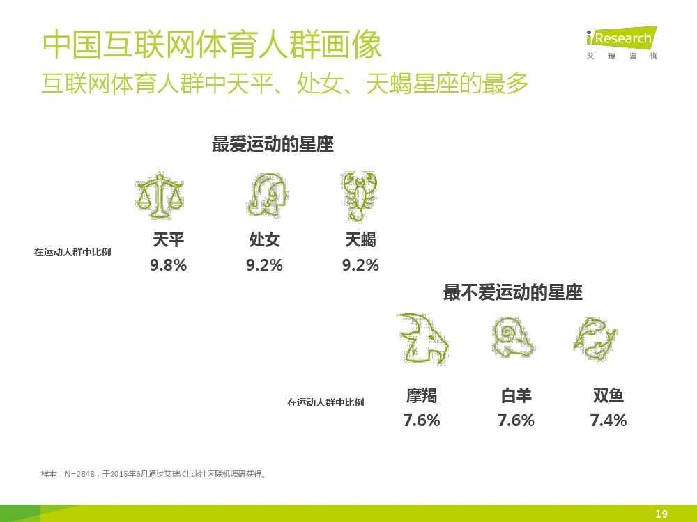 2015中国互联网+体育报告_000019