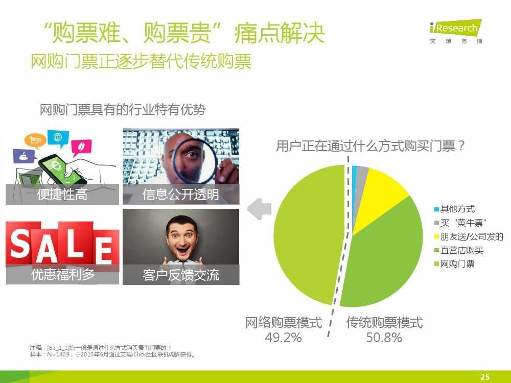 2015中国互联网+体育报告_000025