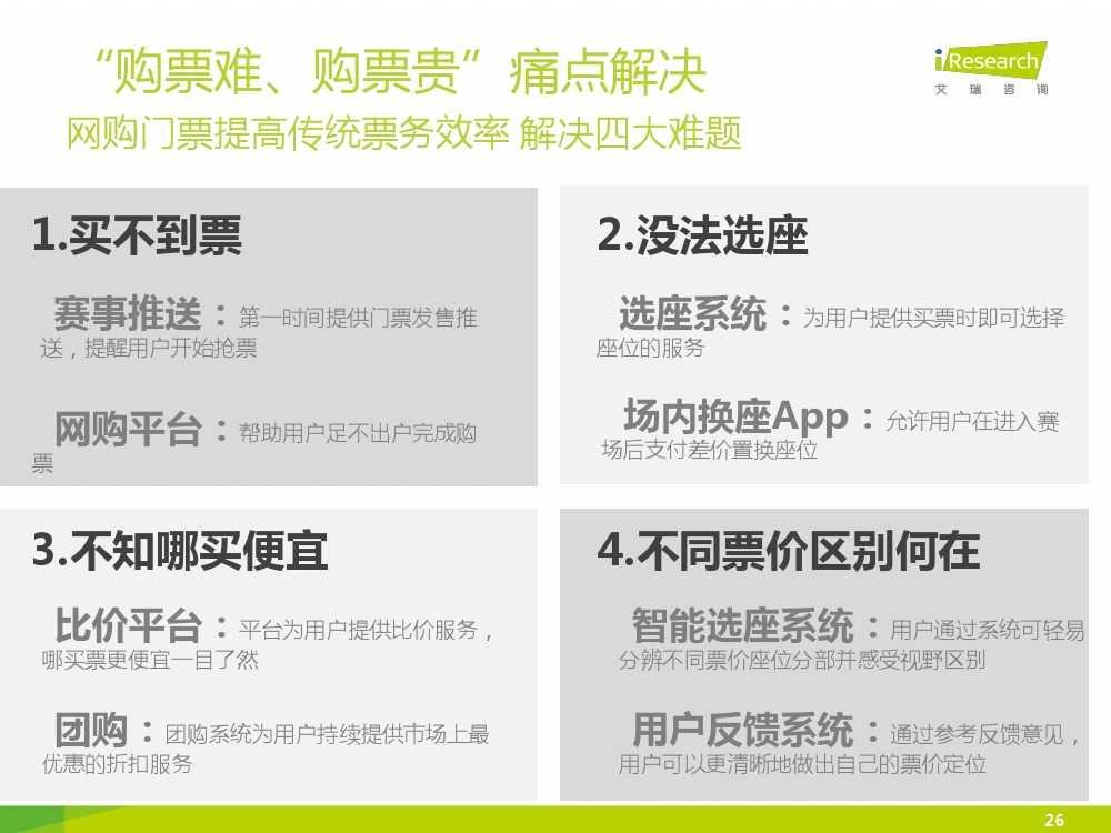 2015中国互联网+体育报告_000026