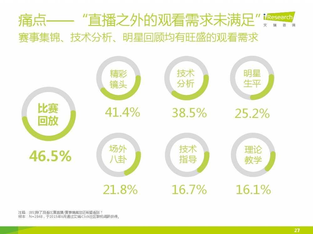 2015中国互联网+体育报告_000027