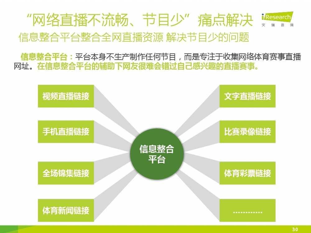 2015中国互联网+体育报告_000030