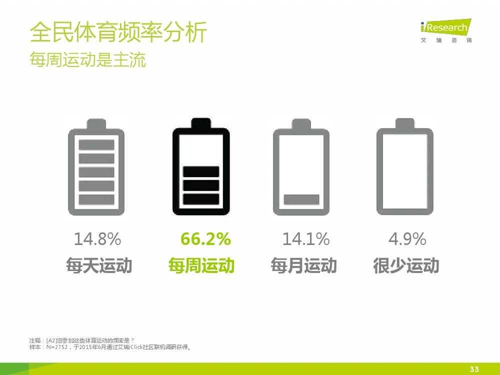 2015中国互联网+体育报告_000033