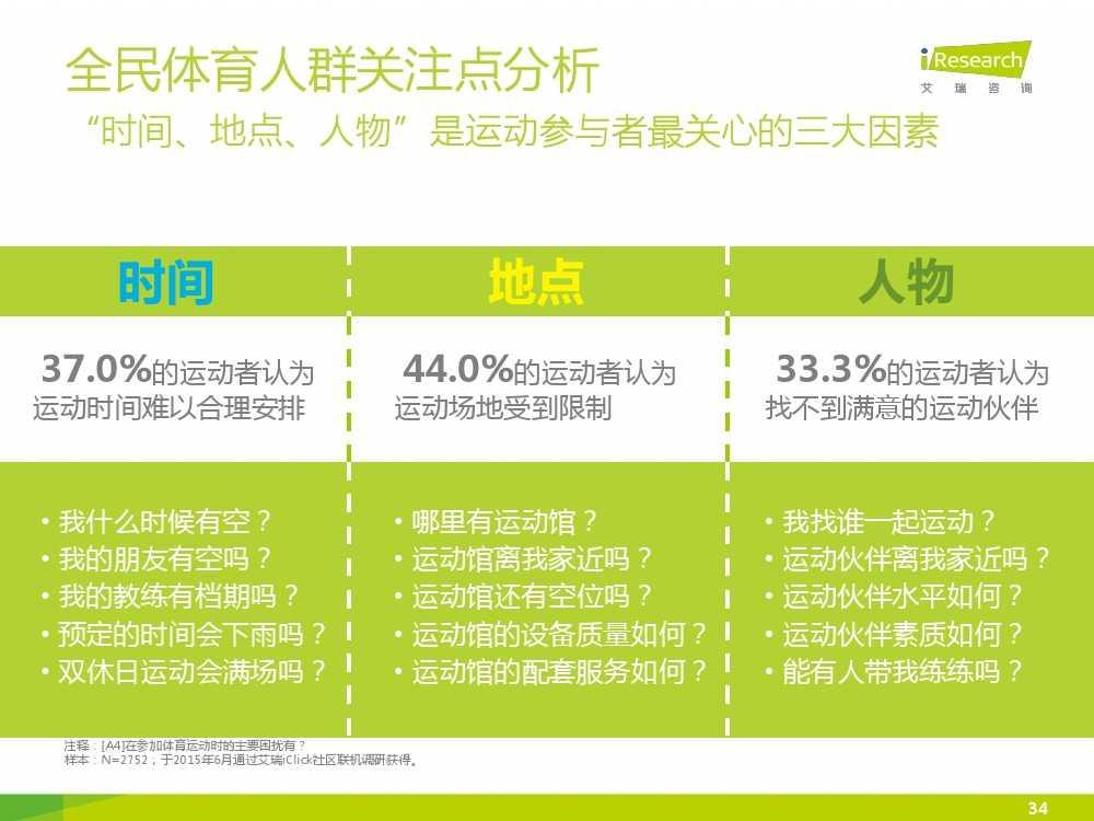 2015中国互联网+体育报告_000034
