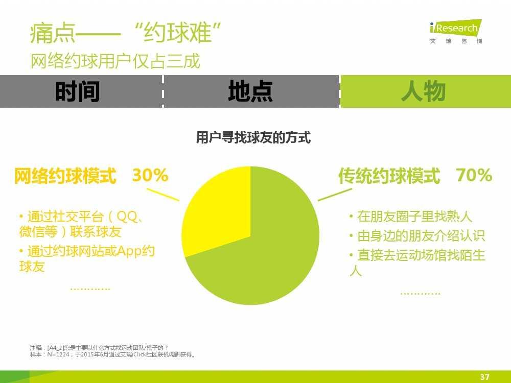 2015中国互联网+体育报告_000037