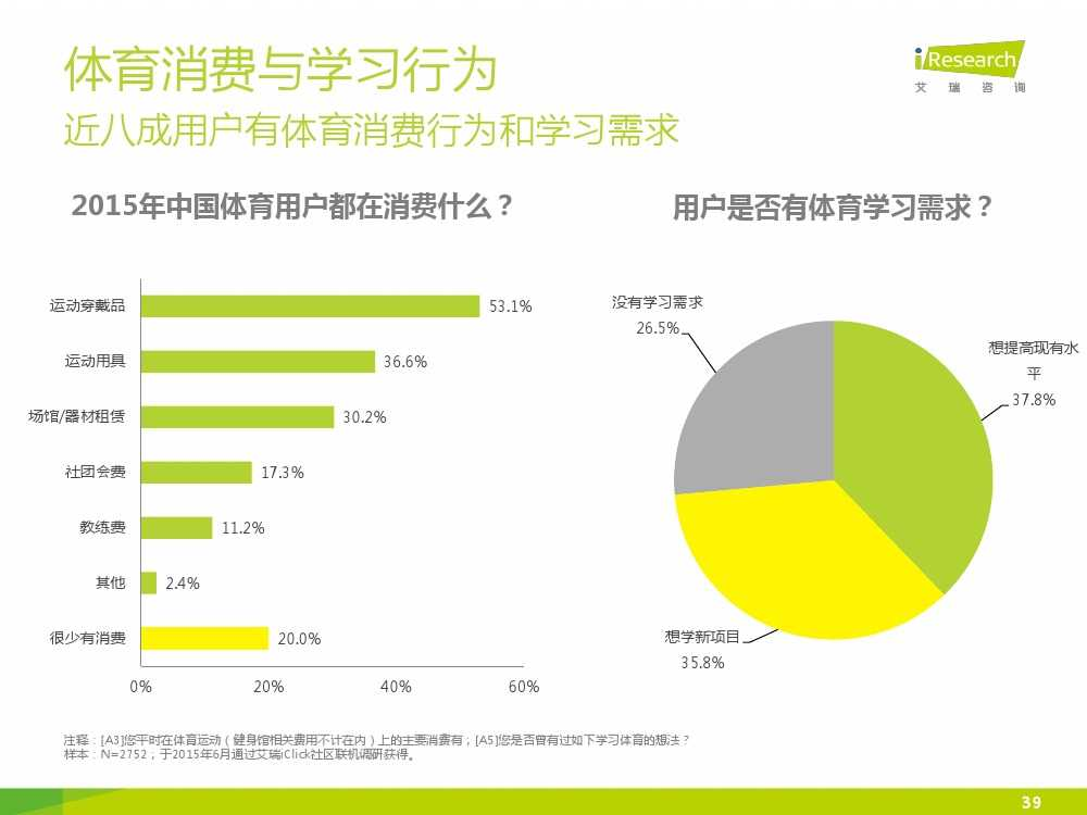 2015中国互联网+体育报告_000039