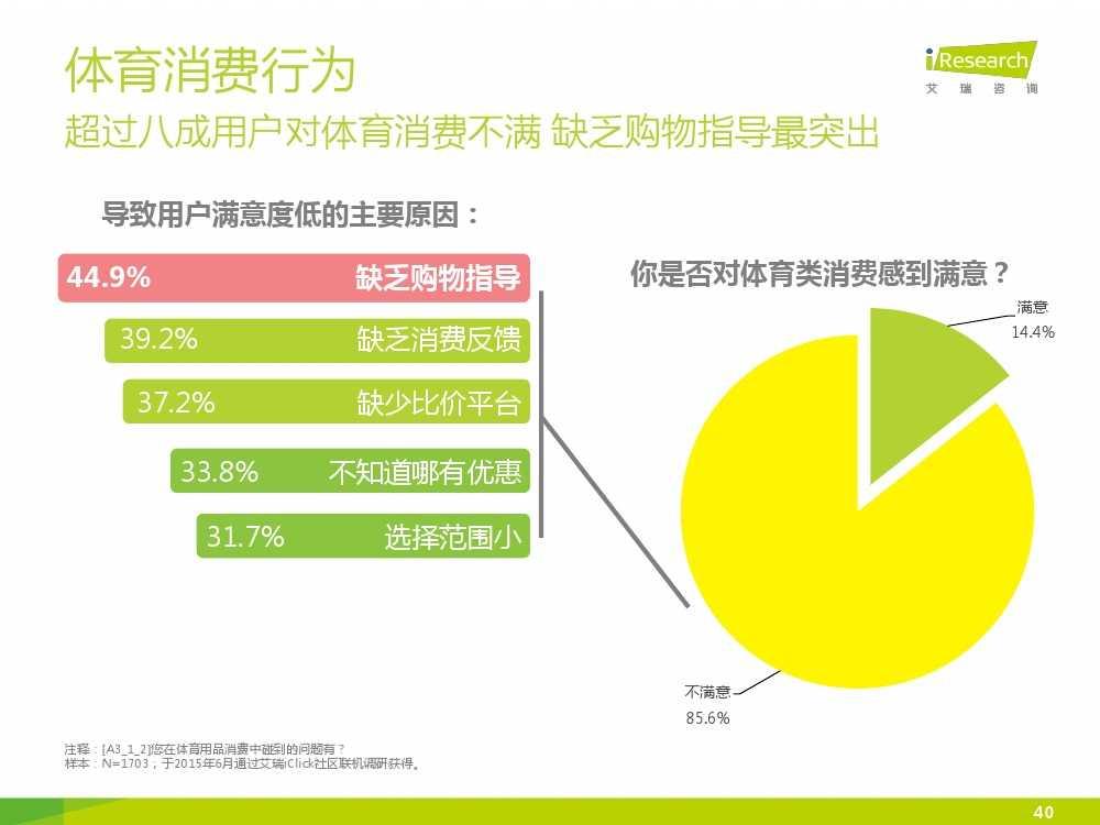 2015中国互联网+体育报告_000040