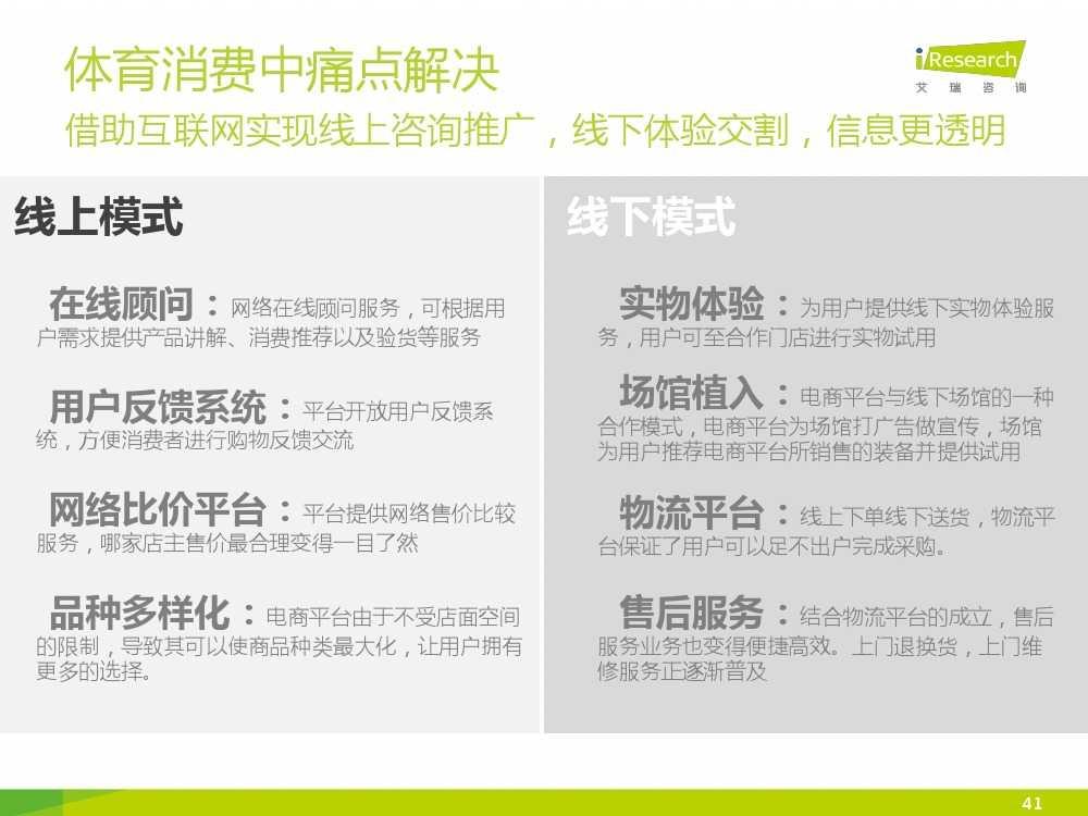 2015中国互联网+体育报告_000041