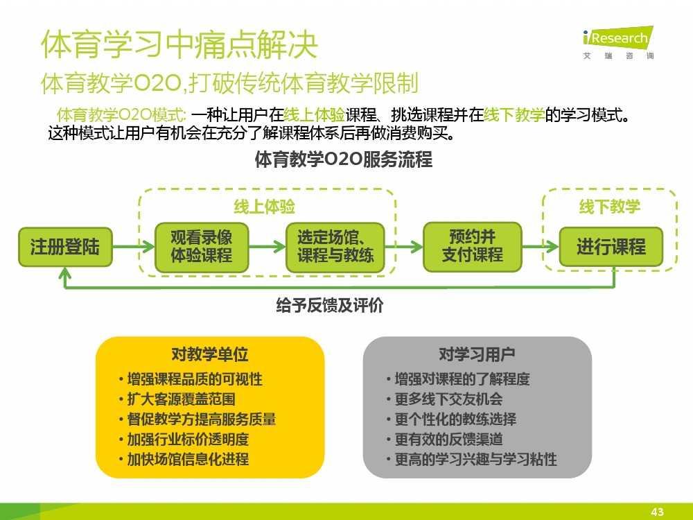 2015中国互联网+体育报告_000043