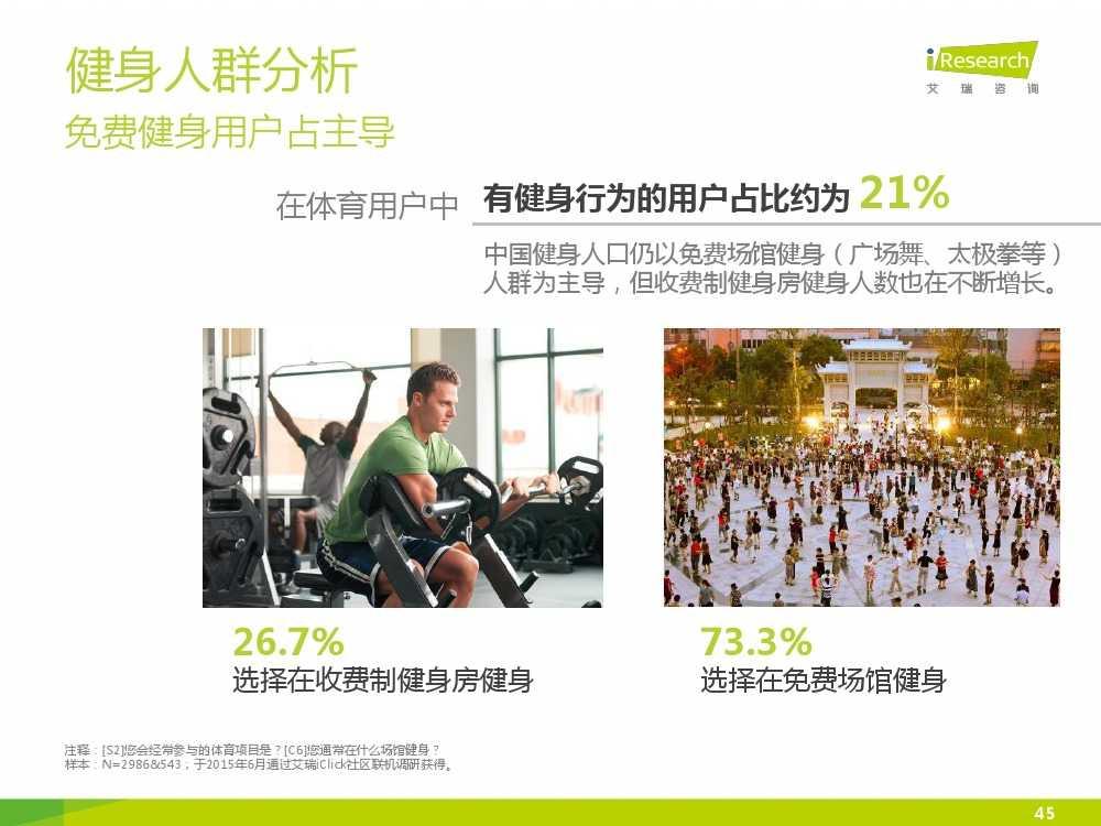 2015中国互联网+体育报告_000045
