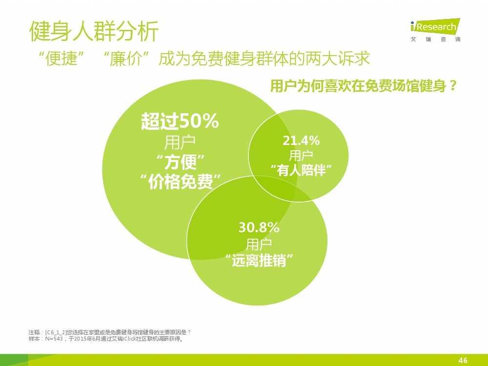 2015中国互联网+体育报告_000046