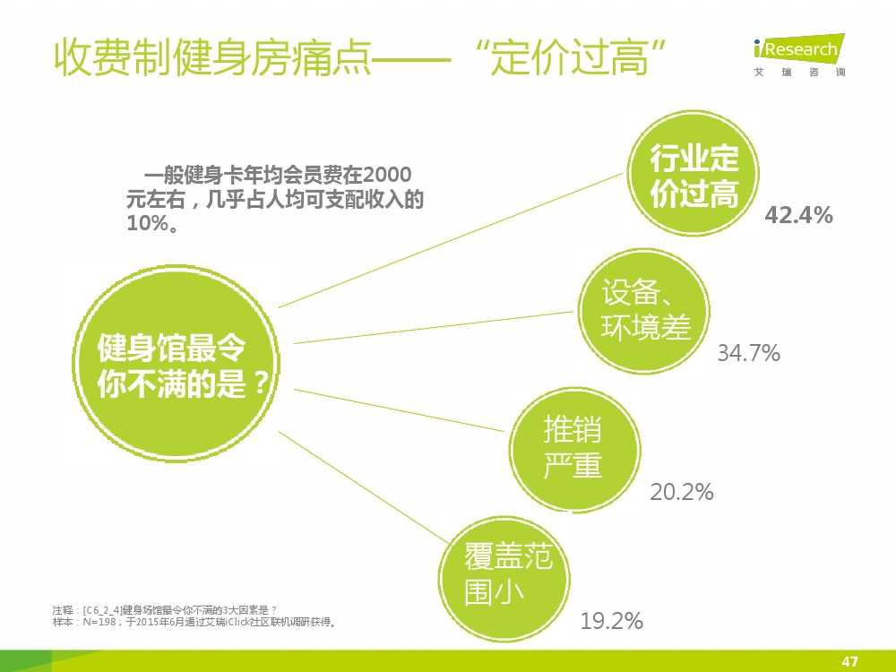 2015中国互联网+体育报告_000047