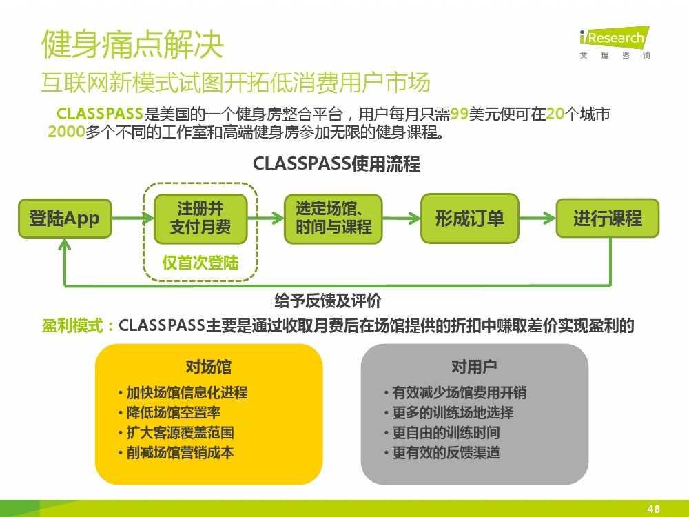 2015中国互联网+体育报告_000048
