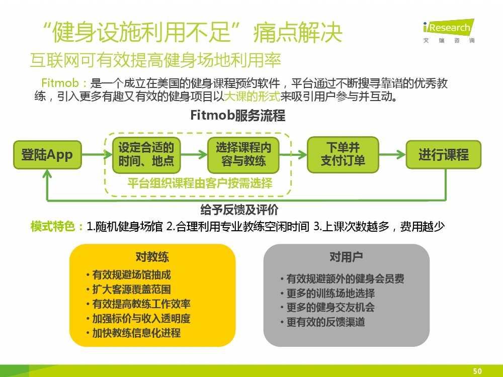 2015中国互联网+体育报告_000050