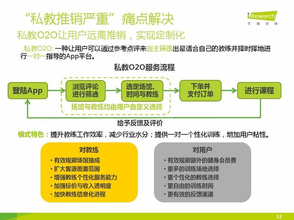 2015中国互联网+体育报告_000052