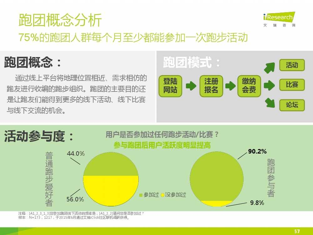 2015中国互联网+体育报告_000057