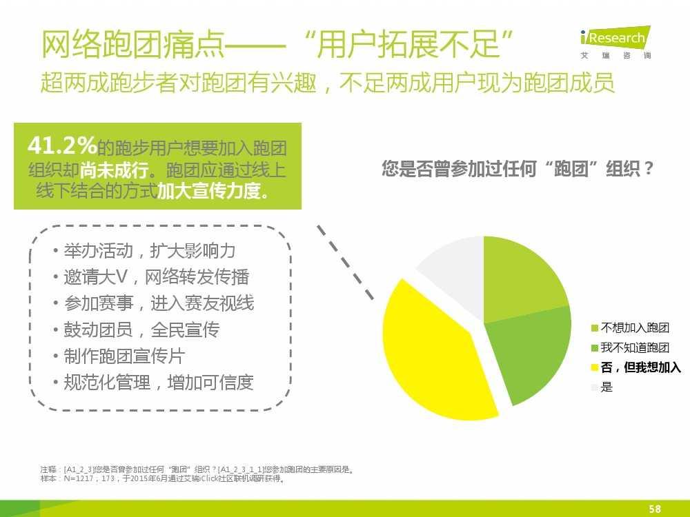 2015中国互联网+体育报告_000058