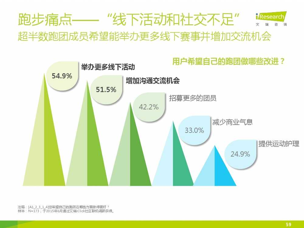 2015中国互联网+体育报告_000059