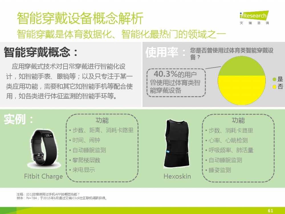 2015中国互联网+体育报告_000061
