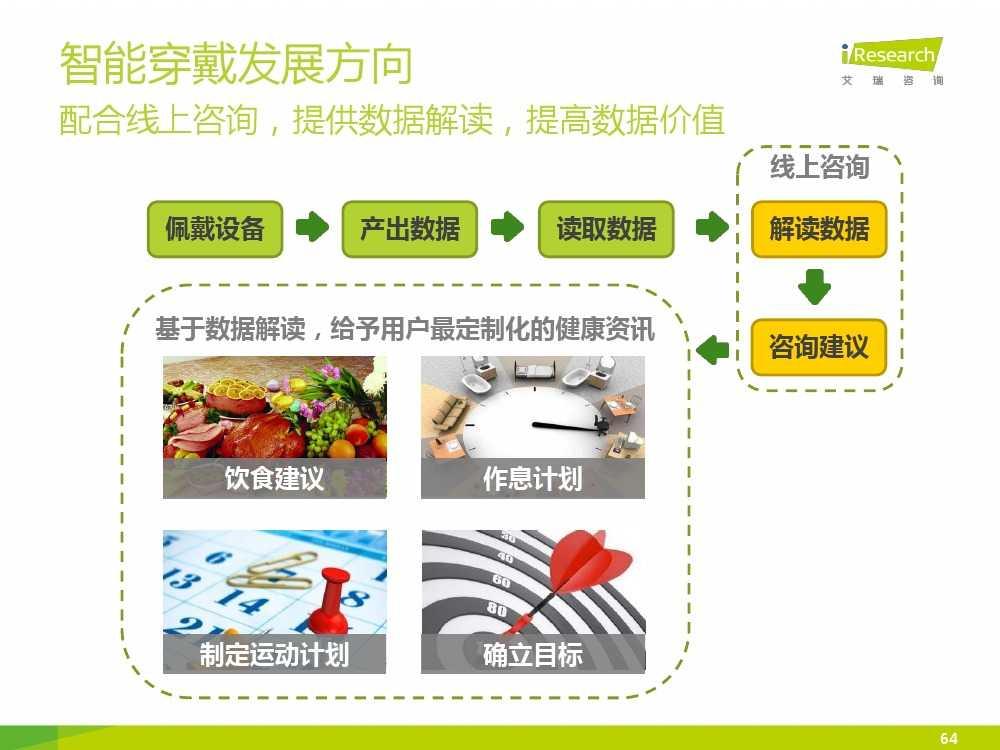 2015中国互联网+体育报告_000064