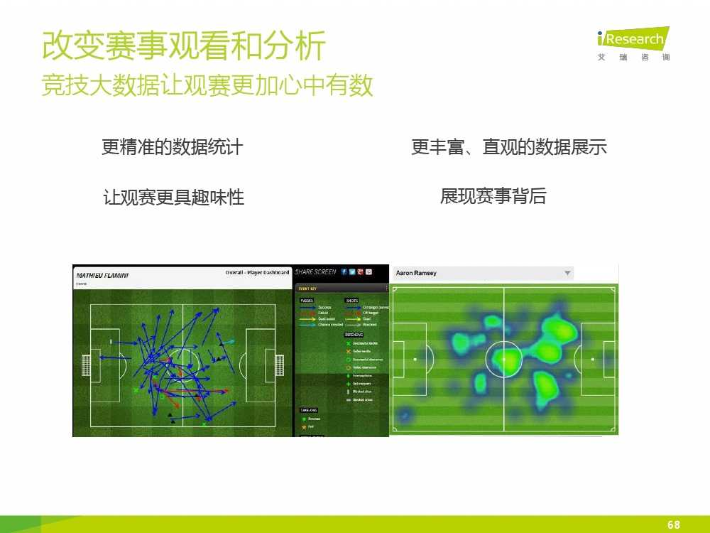 2015中国互联网+体育报告_000068