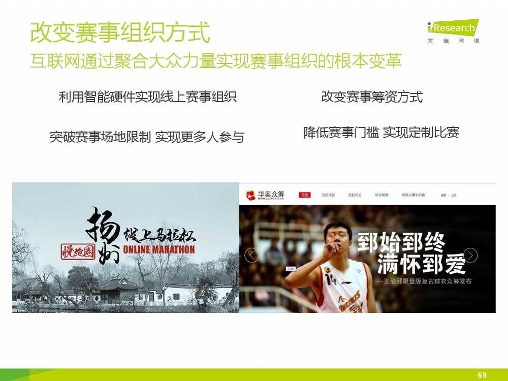 2015中国互联网+体育报告_000069