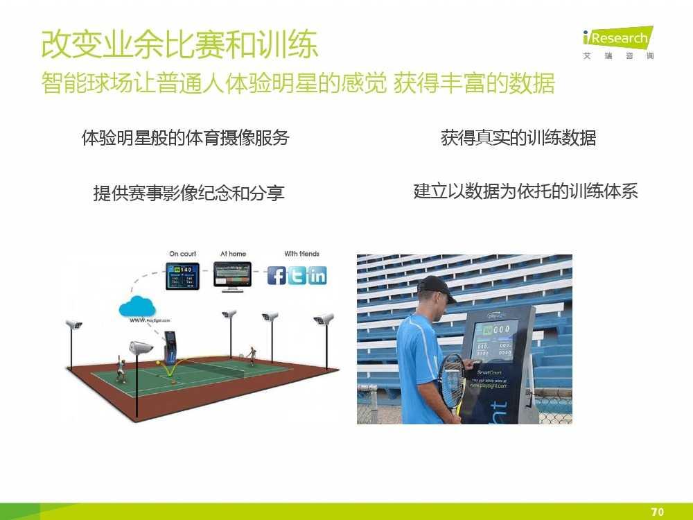2015中国互联网+体育报告_000070