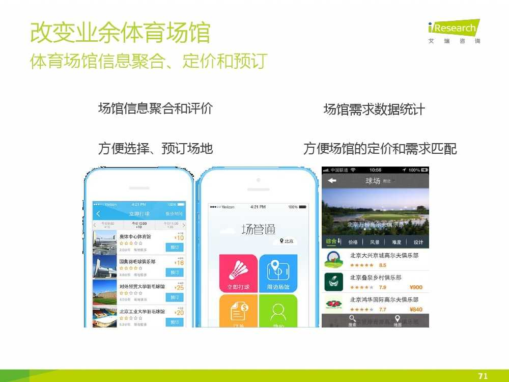 2015中国互联网+体育报告_000071