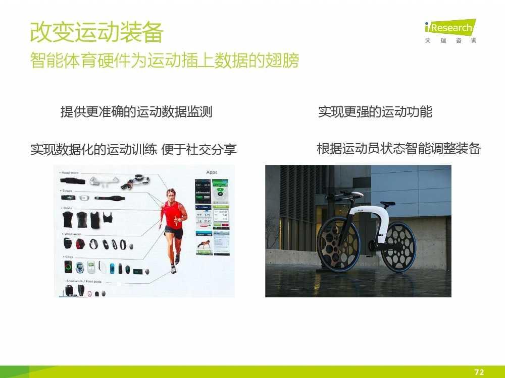 2015中国互联网+体育报告_000072