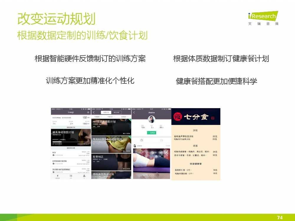 2015中国互联网+体育报告_000074