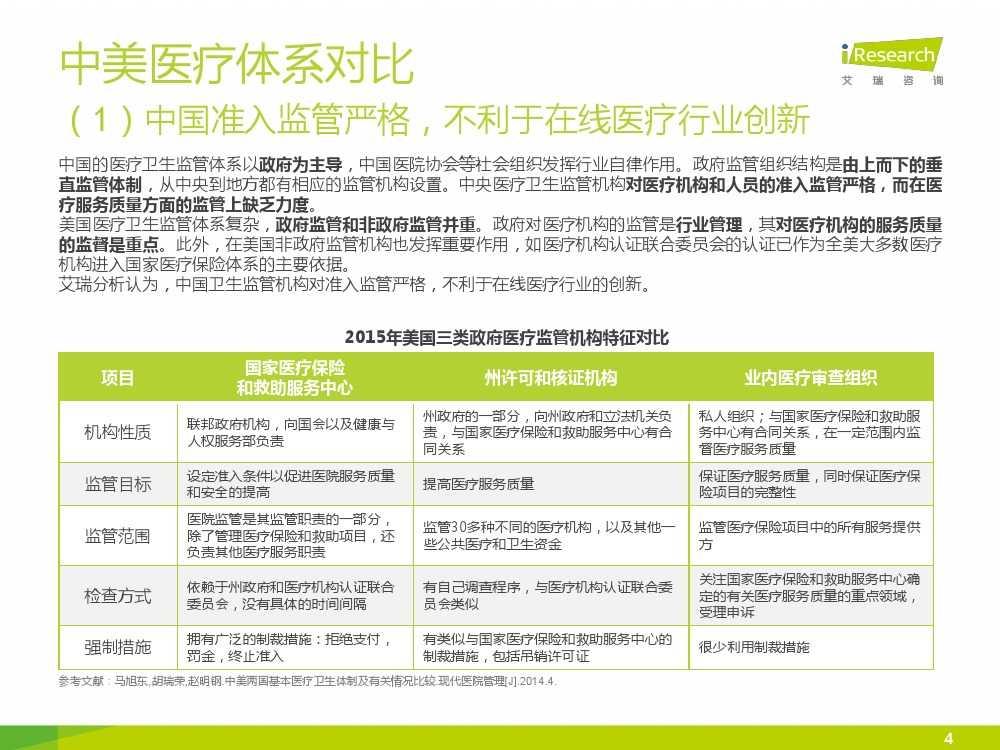 2015年中国在线医疗行业研究报告(1)_000004