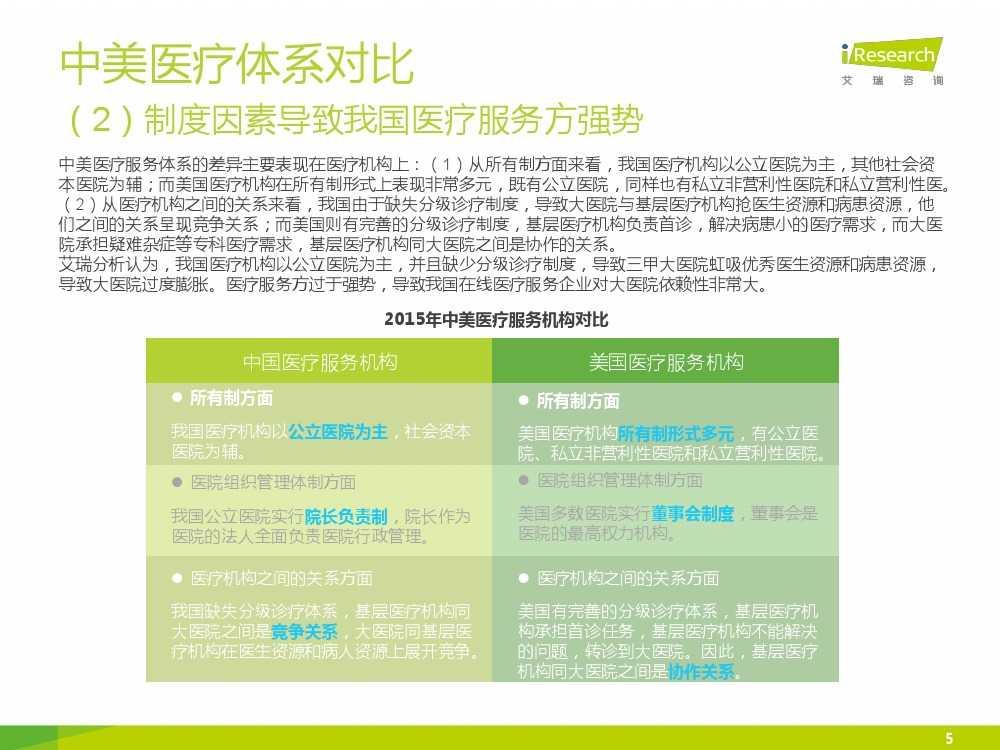 2015年中国在线医疗行业研究报告(1)_000005