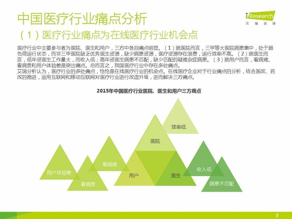 2015年中国在线医疗行业研究报告(1)_000007