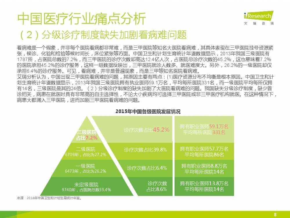 2015年中国在线医疗行业研究报告(1)_000008