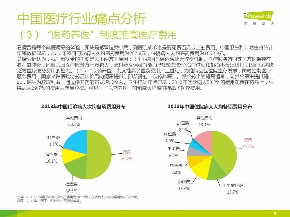 2015年中国在线医疗行业研究报告(1)_000009