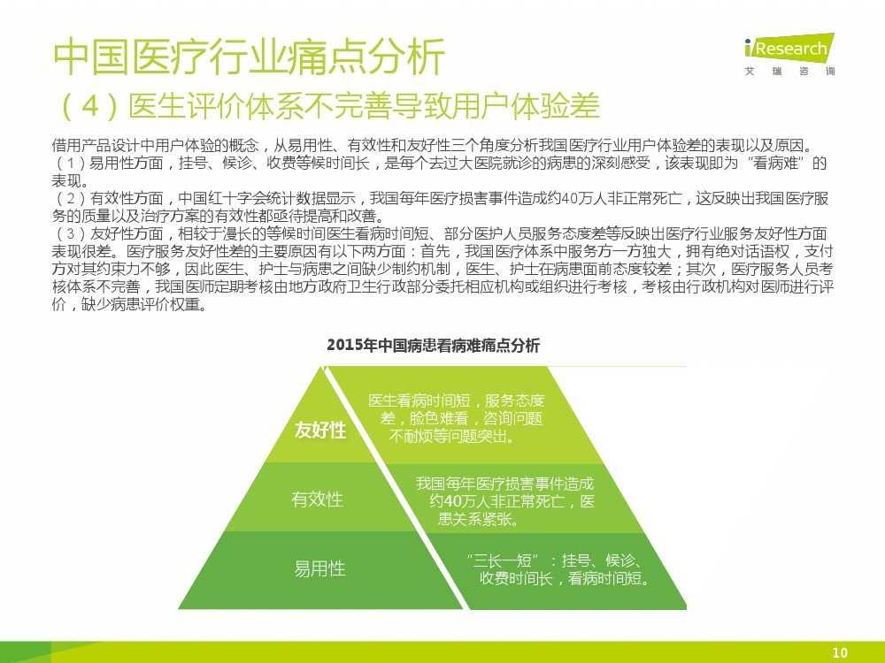 2015年中国在线医疗行业研究报告(1)_000010