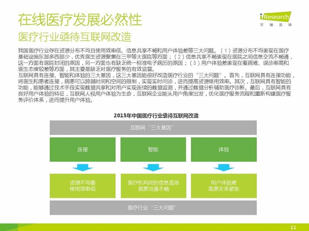2015年中国在线医疗行业研究报告(1)_000011