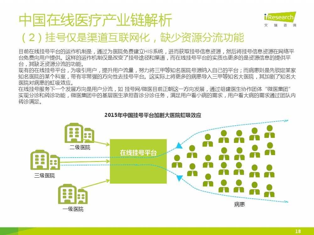 2015年中国在线医疗行业研究报告(1)_000018