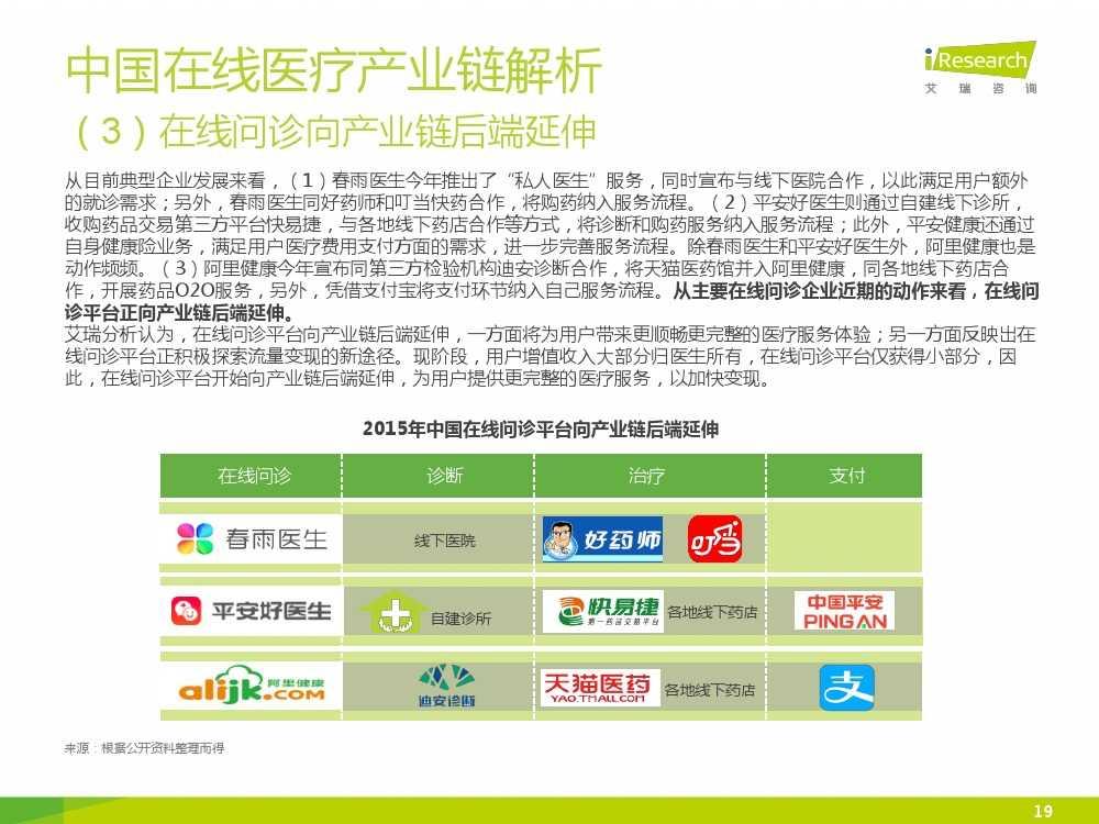 2015年中国在线医疗行业研究报告(1)_000019