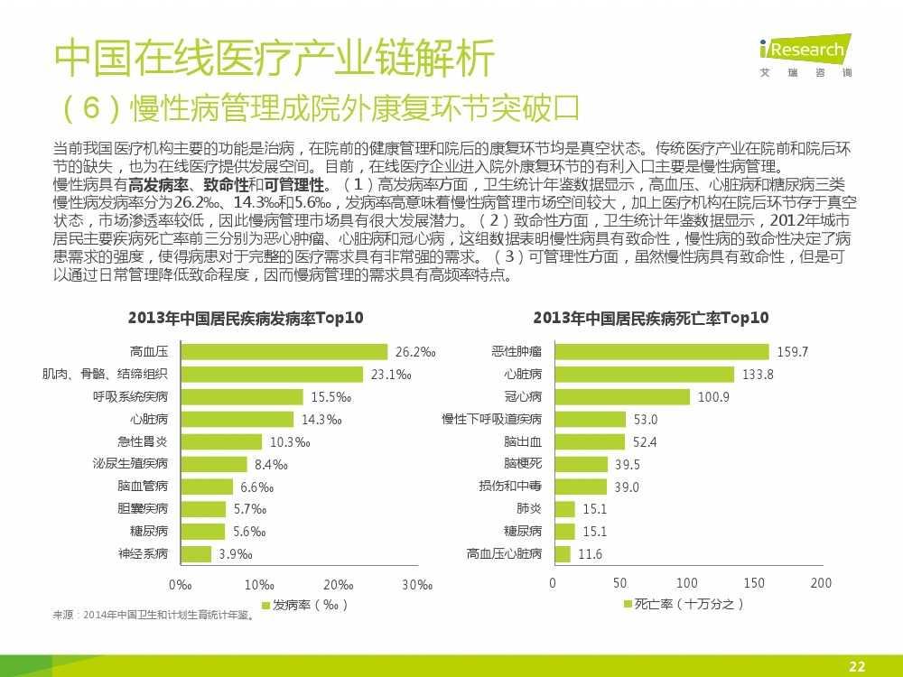 2015年中国在线医疗行业研究报告(1)_000022