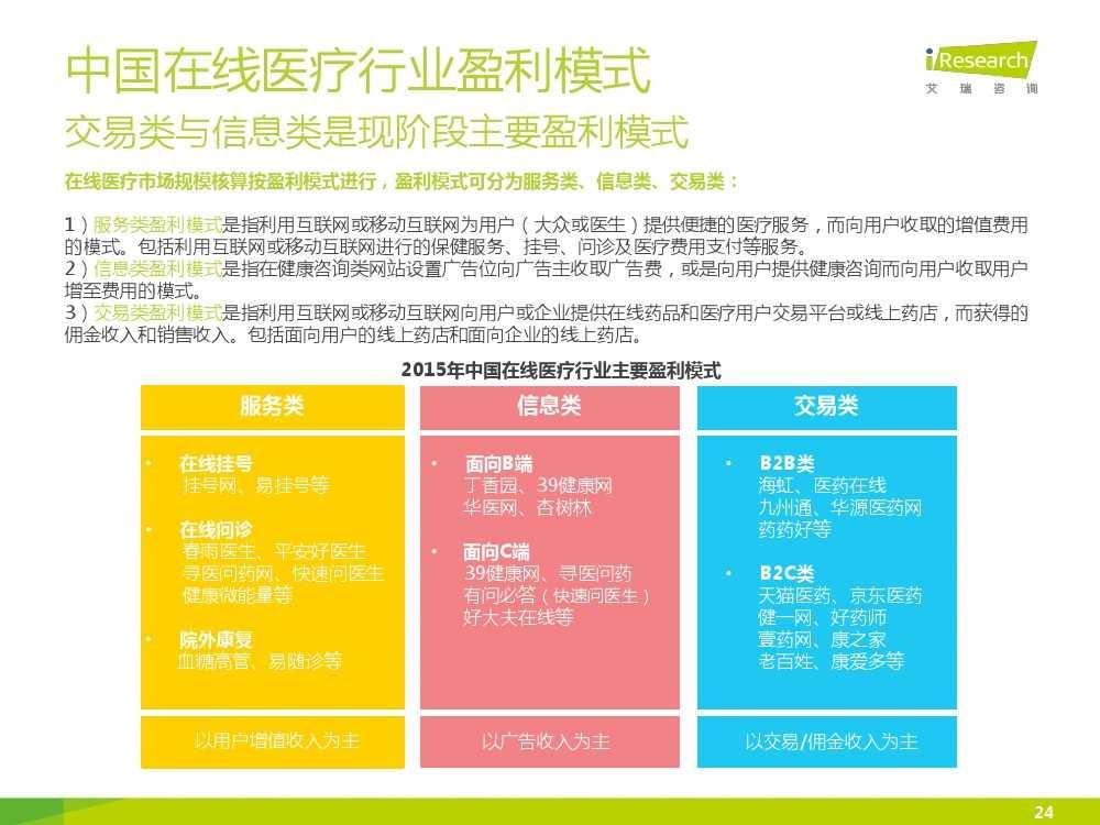 2015年中国在线医疗行业研究报告(1)_000024