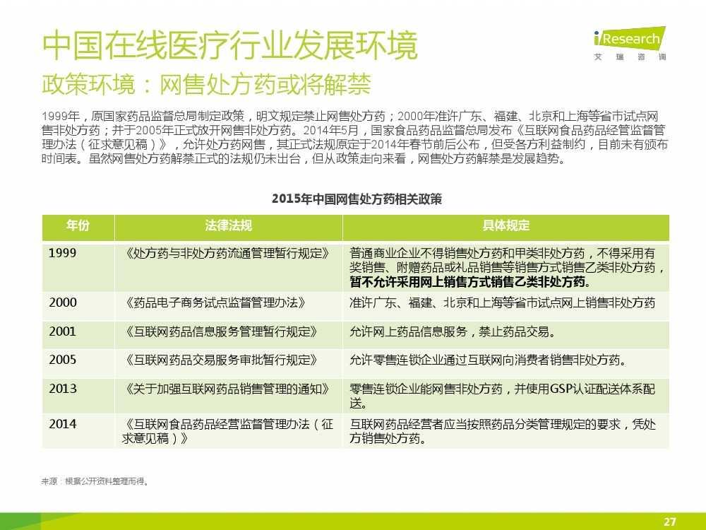 2015年中国在线医疗行业研究报告(1)_000027