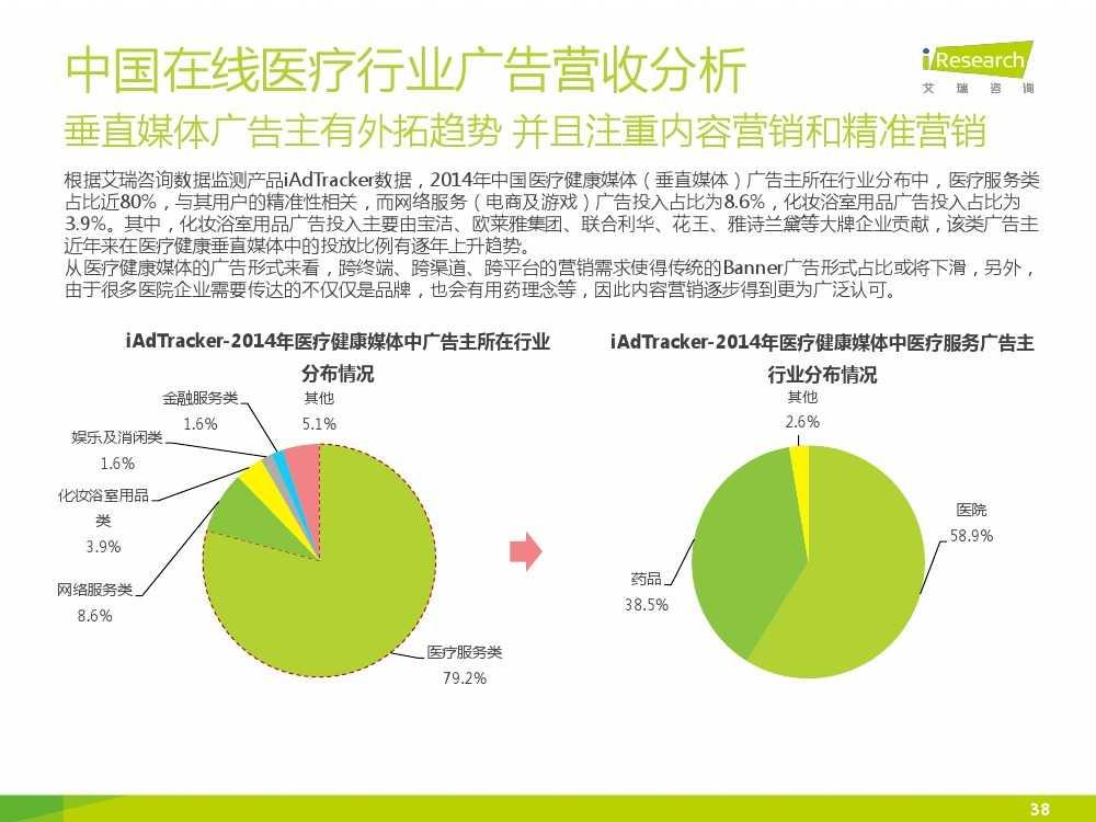 2015年中国在线医疗行业研究报告(1)_000038