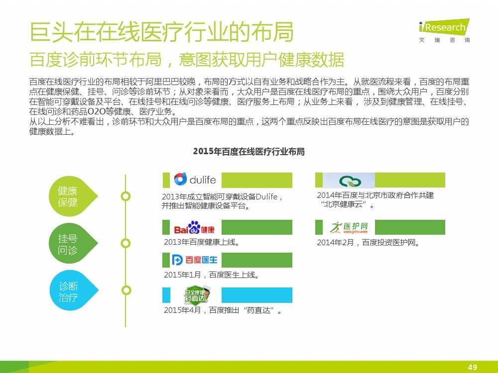 2015年中国在线医疗行业研究报告(1)_000049