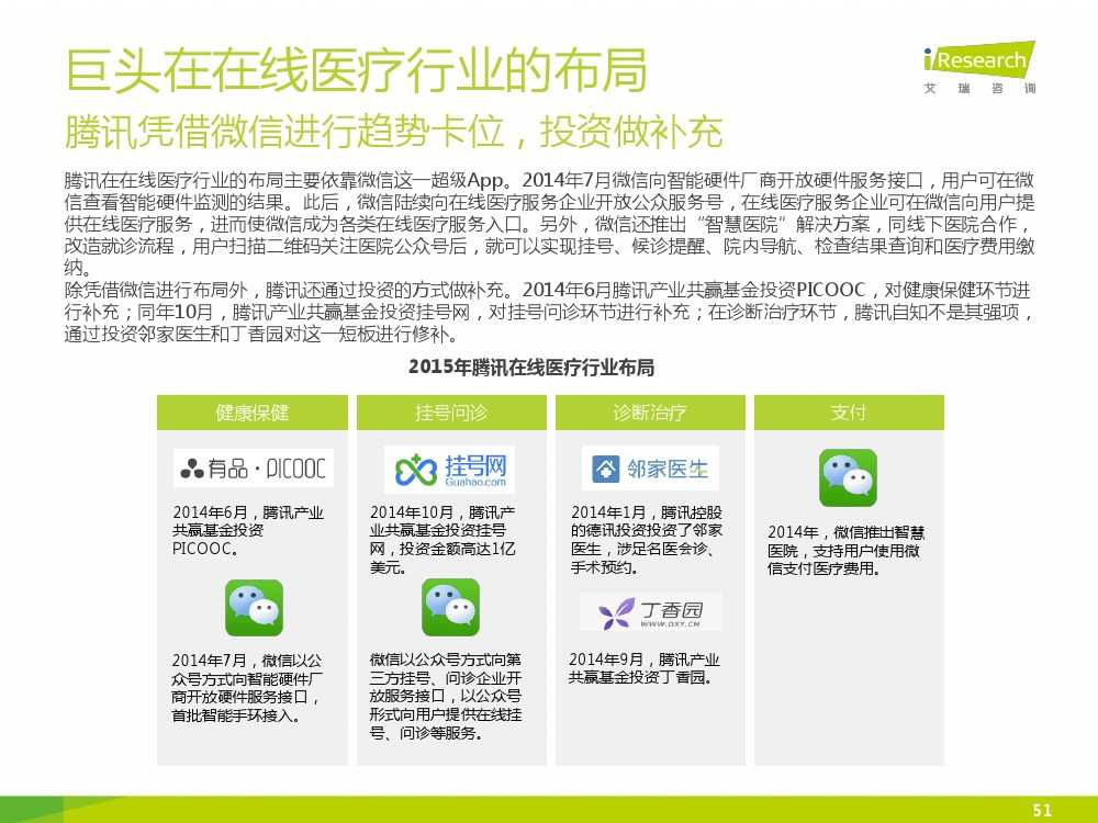 2015年中国在线医疗行业研究报告(1)_000051